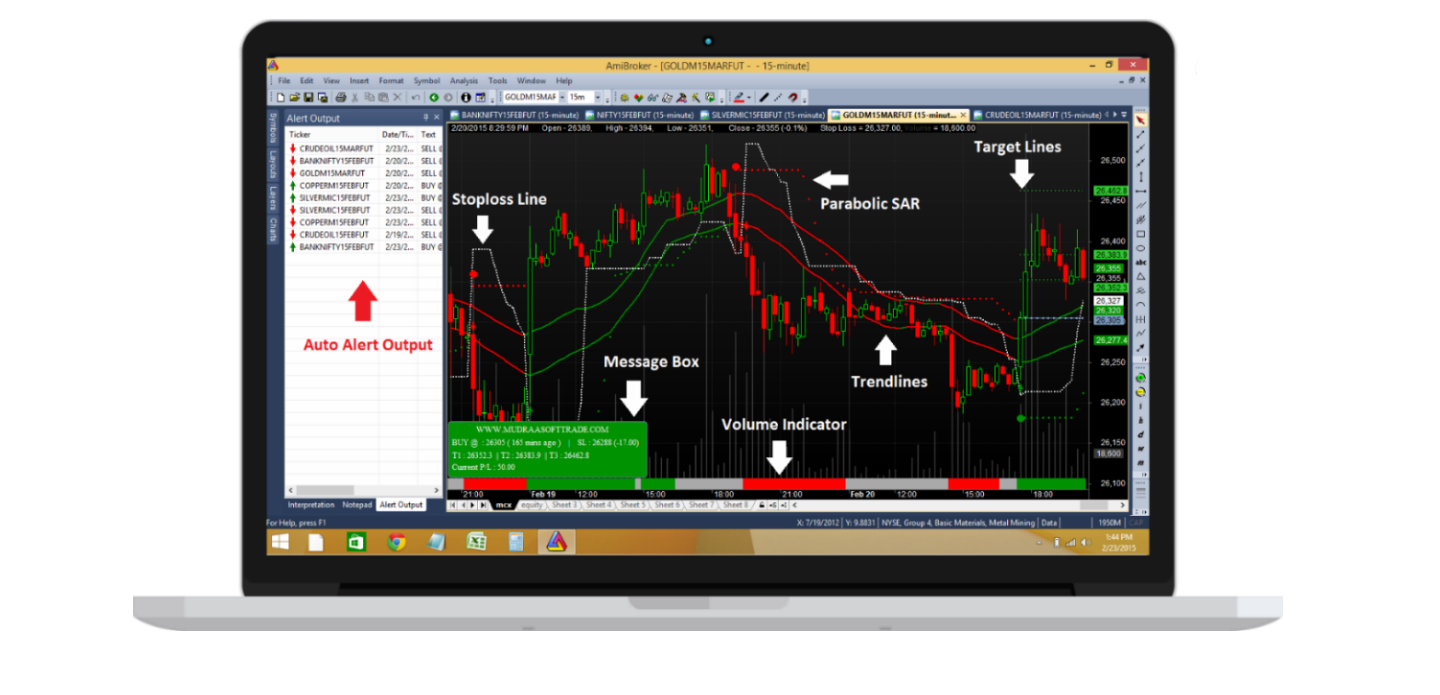 Binary options buy sell